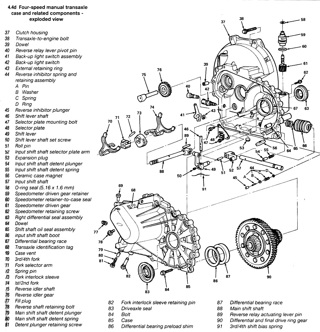 HP PartList in addition Honda Accord 2 2 2001 Specs And Images likewise 92 Ford Tempo Wiring Diagram also RepairGuideContent furthermore RepairGuideContent. on 1992 ford tempo