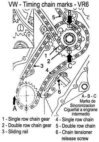 diagrama de cadena de tiempo motor chevrolet 36 captiva