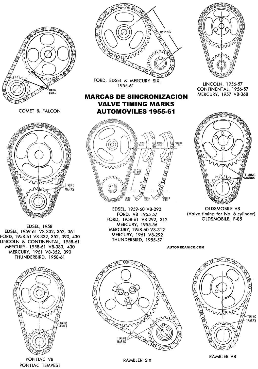 Sincronizacion Motores 1955 61 Mecanica Automotriz