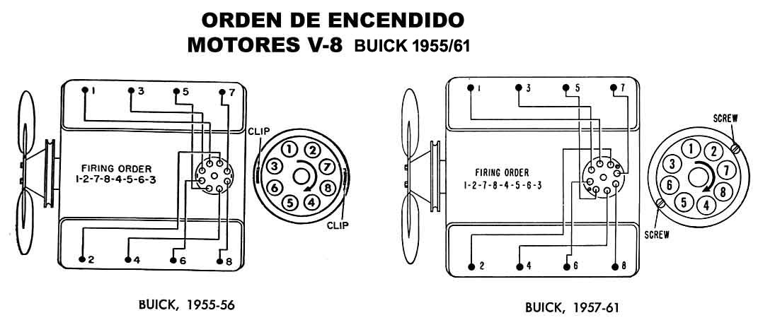 ORDEN DE ENCENDIDO - FIRING ORDER | MOTORES 1955/61 ...