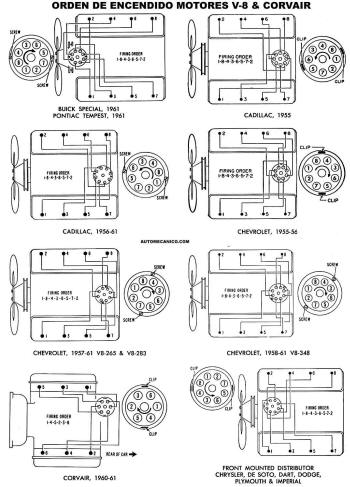 1964 ranchero fuse box wiring diagram book 1964 ford ranchero fuse box diagram