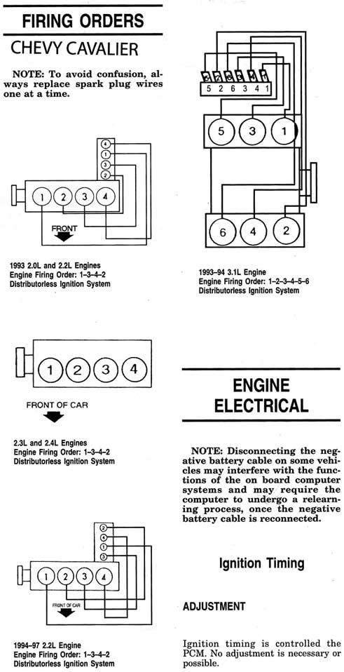 4.3 Vortec Firing Order Diagram