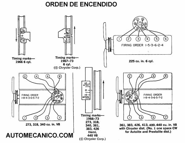 Chrysler 383 Firing Order | Advance Wiring Diagrams - 7 3