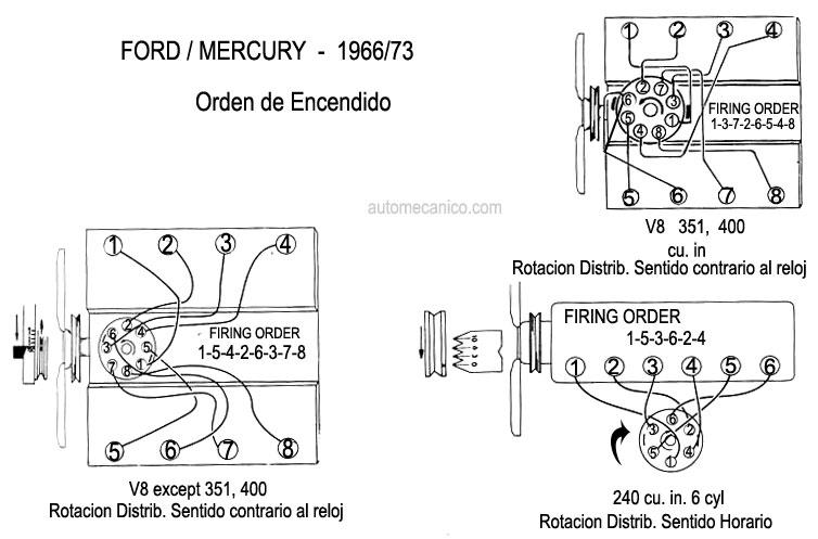 ford - mercury