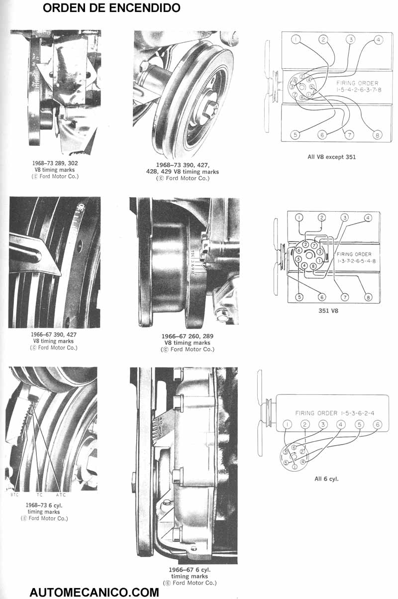 Cadillac Hei Distributor Wiring Diagram additionally Schematics i moreover Blommel besides 351 Windsor Parts Diagram furthermore 66 Mustang Frame Diagram. on 1968 mustang firing order