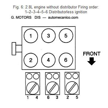 G Motors Orden De Encendido Firing Order Motores 2 8l