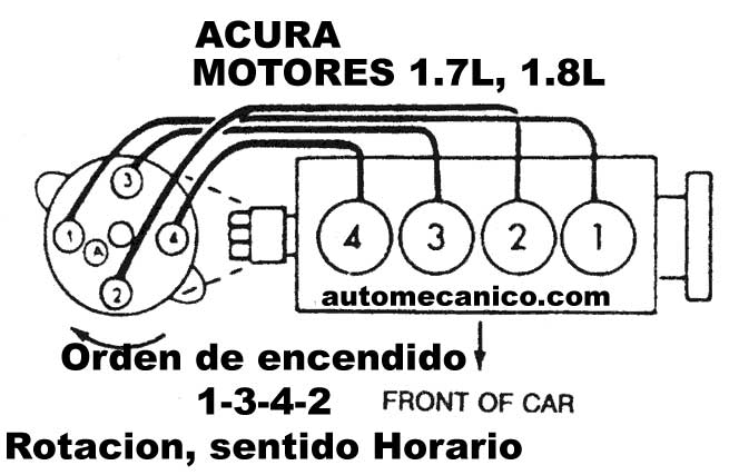 typical integral type of power steering system schematic