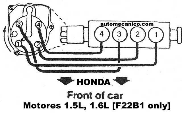 Oe Honda