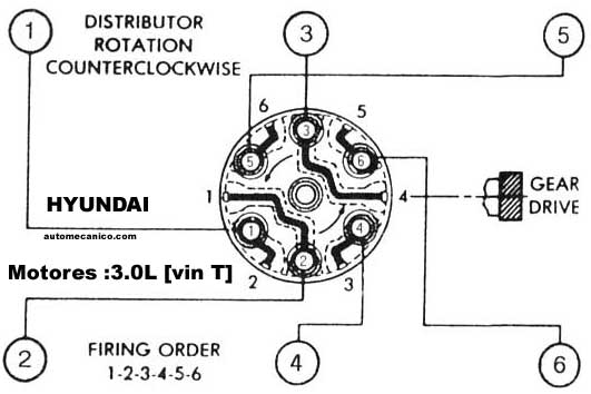 P 0996b43f80379133 likewise P 0996b43f80382aa9 in addition Variable Valve Timing Actuator Wiring Diagram likewise Bobcat 743 Starter Wiring Diagram together with 1uz Fe Oil Pan Wiring Diagrams. on 1uz fe