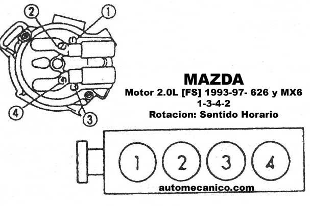 U00bfalguien Sabe El Orden De Encendido De Un Mazda 626 Modelo