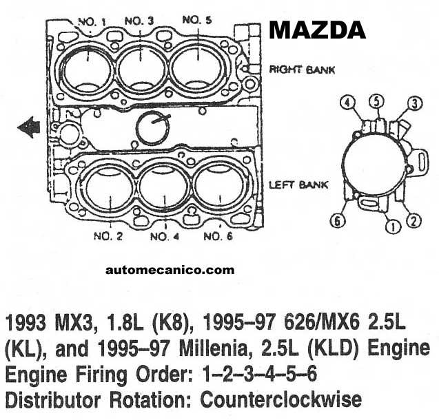 Oe Mazda on Miata Firing Order