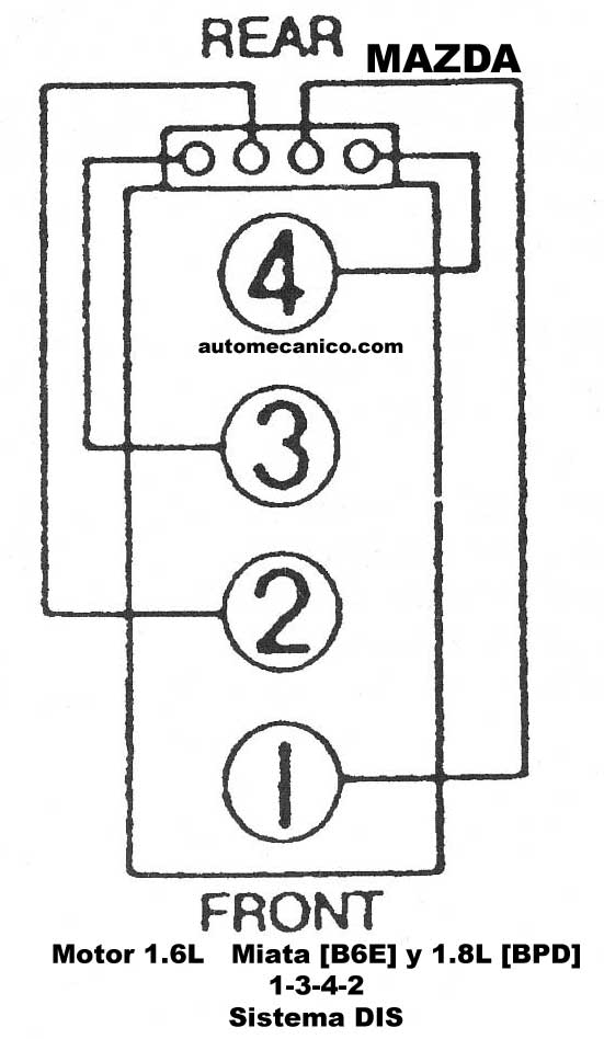 4g63 Timing Marks Diagram besides Oldsmobile 350 Timing Marks Diagrams further Evo Coil On Plug Wiring Diagrams further Oeindice7 furthermore 351m Engine Diagram. on 4g63 firing order