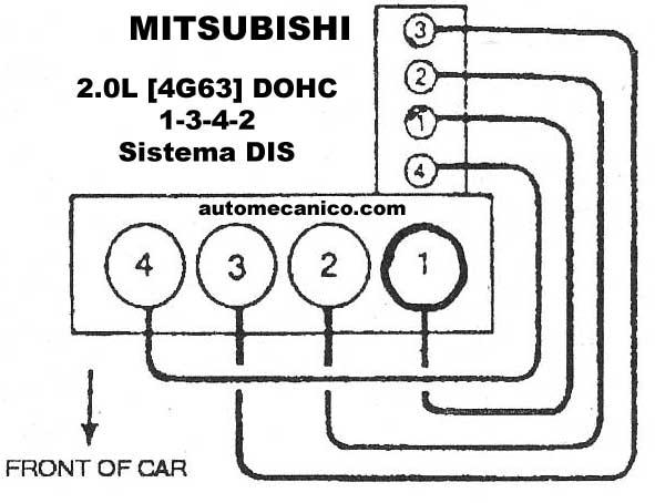 2007 2010 Nissan Altima 3 5l Serpentine Belt Diagram likewise RepairGuideContent further 1990 Ford Ranger Engine Diagram besides 3 6l Pentastar Firing Order also Audi 3 2l V6 Engine. on 3 5l acura firing order