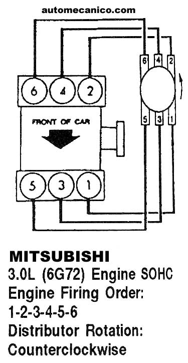 94 3000gt wiring diagram space star wiring diagram wiring