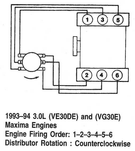 Oe Nissan on Volvo 850 Firing Order