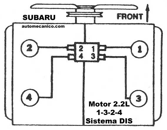 Picture Schematics Of A Nissan 1993 V6 3000 Engine moreover 2001 Eclipse Gt Engine Diagram besides 1995 Mitsubishi Galant Spark Plug Wiring Diagram besides 1979 Ford Ignition Wiring Diagram besides 1996 Ford 7 5l Vacuum Diagram. on mitsubishi 3000gt firing order