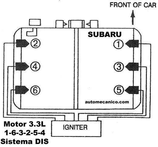 Oe Subaru on Volvo 850 Firing Order