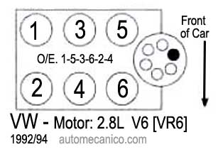 Discussion T21574 ds718925 further Vw Fan Control Wiring Diagram Mk5 Gti in addition Dodge 360 Engine Cooling System Diagram besides Vw additionally T5373974 Fuse box ford econoline diagram. on 1993 volkswagen jetta