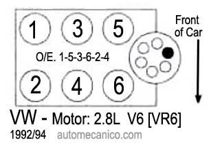 Volkswagen Beetle Tdi 1 9l Serpentine Belt Diagrams in addition 2005 Vw Golf Fuse Box Diagram additionally Oeindice7 moreover Demontage Garniture Hayon Ar Golf 4 1 6 De 1998 T55674 as well Technik Lexikon Elektromechanische Servolenkung Fotoshowimage 6c7010ee 253401 I204103824. on 2017 volkswagen golf