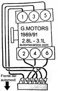 Wiring Diagram For 1957 Chevy Truckon 1962 Chevy Wiring Diagram