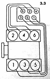 Ford F 150 Suspension Parts Diagram in addition  further Oe879101 as well 3 6 V 6 Firing Order moreover Buick Century 3 1 Firing Order Diagram. on firingorder