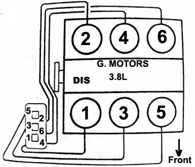 Saab Fuse Box Diagram together with 2004 Trailblazer Fuse Diagram in addition Location Of Fuel Pump On 96 Corolla likewise 92 Lebaron Fuel Pump Location further T3223755 Location cruise control fuse in 1995. on 2005 jeep grand cherokee fuse box