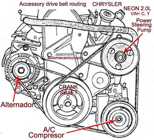 Dodge Stratus Wiring Diagrams on auto gauge wiring diagram