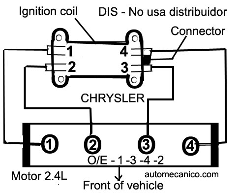 Wiring Harness Glue further Chevrolet Silverado 2500hd On 2000 S10 Transmission Wiring Diagram as well Nissan furthermore Nissan X Trail T30 Wiring Diagram Pdf as well 193062 Having Problem 2. on 2004 nissan x trail radio wiring diagram
