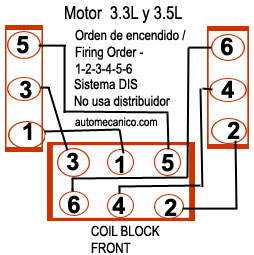 P 0900c1528006a96f further 89 Cadillac Brougham Engine moreover 90 Chrysler Imperial Wiring Diagrams further Dodge Ram Headlight Switch Wiring Diagram likewise P 0900c1528026860c. on chrysler new yorker