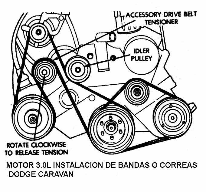 Chrysler93971 in addition Dodge moreover Serpentine Belt Diagram 2011 Hyundai Santa Fe V6 35 Liter Engine 04656 moreover P 0996b43f81b3c6b0 further 2007 Chrysler 300 Fuse Box Diagram. on plymouth caravan