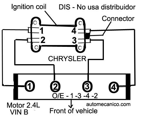 Chrysler93971 moreover 2l5zx Map Sensor Located 2003 Dodge Ram 1500 furthermore 7g8db Dodge Intrepid 1996 Intrepid 3 5 Mtr Tools besides 5bel6 Dodge Stratus Se Location Cam Crank moreover P 0996b43f802d700a. on chrysler neon