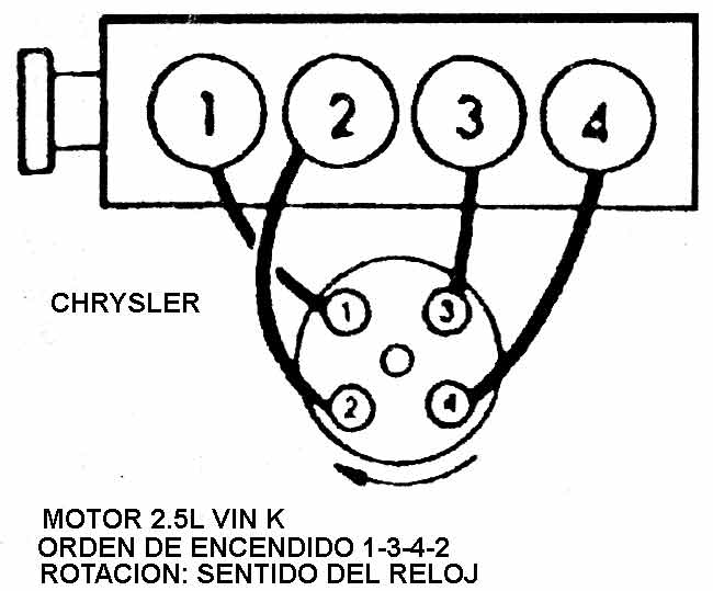 47pu2 Hyundai Xg350 2002 Hyundai Xg350 Timing Belt Diagram as well P 0900c1528007bdaa together with Chrysler93971 also 0mxm2 Firing Order 1996 Ford Ranger Cylinder 2 3 L besides 2 4 Liter 4 Cyl Chrysler Firing Order 2. on 2 5l firing order