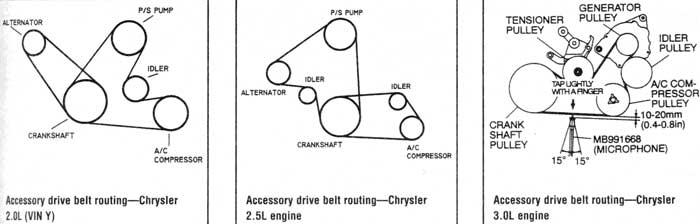 Cord on 1998 Chrysler Pt Cruiser