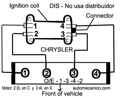 2016 Dodge Avenger >> CHRYSLER | ORDEN DE ENCENDIDO - FIRING ORDER | VEHICULOS 1998-02 | MECANICA AUTOMOTRIZ