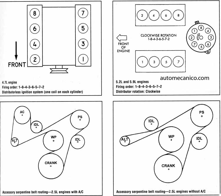 Watch also Chrysler9802 further P0401 additionally Faq 4 5 Way Troubleshooting in addition Watch. on 2005 dodge caravan wiring diagram
