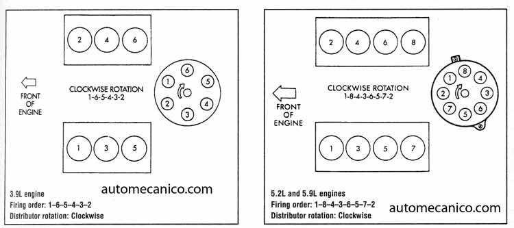 89 dodge 3 9 engine diagram schematic diagram electronic schematic2005 dodge dakota firing order diagram wiring diagrams \\u2022rh14eapingde 89 dodge 3 9 engine