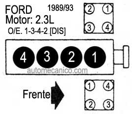 T20525758 Firing order diagrams picture 2002 likewise 3 8 V 6 Vin K Firing Order 2 also T23217764 Reset ecu mitsubishi triton ml 4m41 besides F150 5 0 Engine Diagram likewise 1998 Ford Triton 5 7 Vacuum Diagram. on 1998 f150 firing order diagram