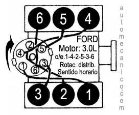 Ford Taurus 3.0 Firing Order