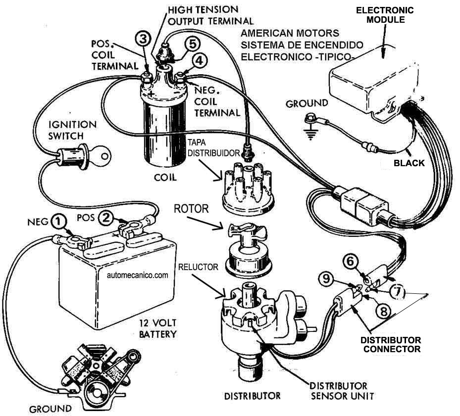 Fuel Pump Wiring As Well 1991 Buick Lesabre Blower besides Wiring Diagram For 1996 Buick Skylark further Orden De Encendido 1980 87 moreover P 0900c1528003d203 besides Buick Rendezvous Diagram. on 95 buick riviera wiring diagram