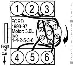 T13226754 Jaguar v12 engine diagram also Jaguar S Type 2000 Jaguar S Type Runs Ruff moreover V12 For Fuse Box likewise 485336 Piston 2 5  monalities together with T9289749 Need firing order diagram. on wiring diagram for jaguar s type