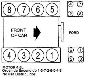 Chevy 262 V8 Engine Specs in addition 13 Colonies Mapquiz Printout Enchantedlearning moreover Dibujos Para Colorear De Ninos De Peru in addition Disney Infinity All Characters 30 likewise Clip Art Borders And Frames. on 2015 ford focus rs