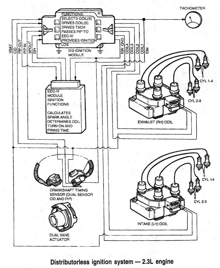 Firing Order Ford 5 4 Triton Engine Show Cylinders | Autos Weblog