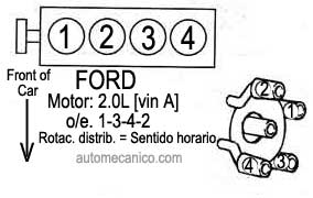 1992 Ford Taurus Fuse Box also F93971 in addition 1996 Mercury Cougar Wiring Diagram furthermore Ford 1200 Parts Diagram in addition Firing Order 2004 Ford Taurus. on ford tempo firing order