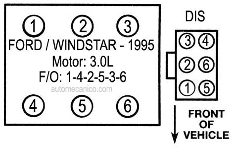 607035 Caja De Fusibles En Ford Focus furthermore Identificando Un Sensor De Oxigeno Malo furthermore Coolant Leaking Into Engine furthermore Showthread php likewise Oeford9802. on 1998 ford windstar motor