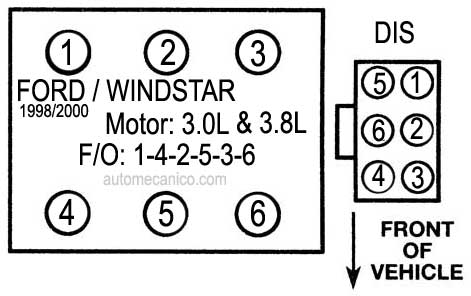 Kia Sedona 2005 Fuse Box as well Honda Civic Manual Transmission Diagram furthermore Lincoln Fuse Box also 1990 Mustang 5 0 Wiring Diagram besides Mg Fuel Filter Location. on ford windstar motor diagram