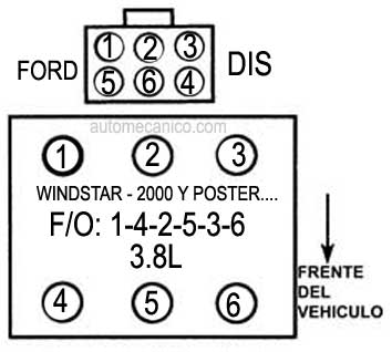 Jaguar Mk2 Wiring Diagram Pdf besides T4618049 Need vacuum diagram 1978 425 efi also 54179 P E Injection Pump Pictures 2 together with 2003 Jeep Liberty Evap Hose as well 2005 Ford Freestar 3 9 Fire Order. on jaguar xjs 1976