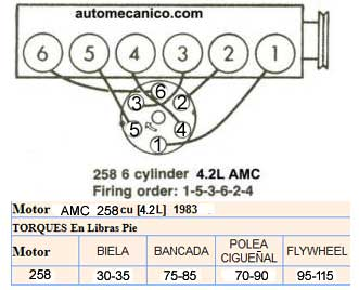 Jeep 4 0 Intake Diagram Html as well Oe808701 as well 1980 Jeep Cj7 Vacuum Diagram as well Jeep 4 0 Intake Diagram Html moreover 318 Distributor 90 Degrees Off 11559. on amc 258 firing order