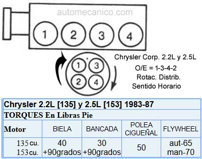 1995 Chrysler Cirrus Wiring Diagram