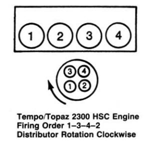 91 Ford F 350 7 3 Wiring Diagram besides Orden De Encendido 1987 91 further Ford F 150 1994 Ford F150 Firing Order moreover 1991 Corvette Wiring Diagram furthermore 93 Mercury Sable Engine Diagram. on ford tempo firing order