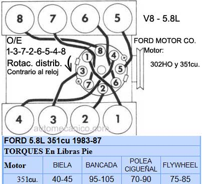 397Tf1 moreover T12679064 Ford 460 starts but won 39 t run moreover Oe808705 likewise 95 F150 Spark Plug Wiring Diagram in addition Firing Order Diagram On A Ford Explorer 1995. on ford e250 firing order